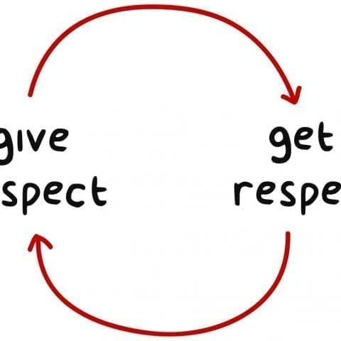 Respect: What is it, types, examples, learn and teach respect